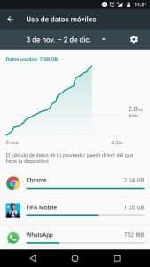 comprobar consumo de datos en android