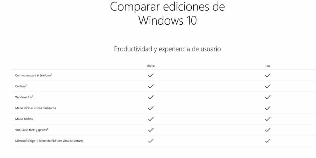 comprar ediciones de windows 10
