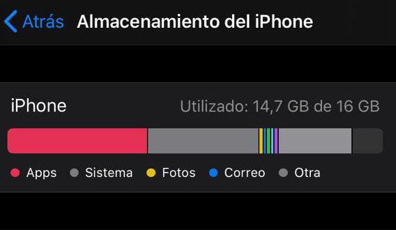 almacenamiento en el iPhone, iPad , iPod