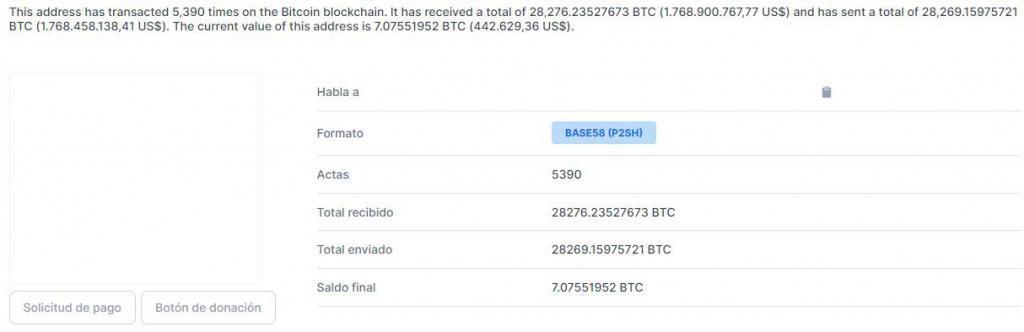 Monedero de bitcoin de un usuario, el cual se muestra su saldo, y todos los bitcoins que ha recibido y transferido. Esta información está disponible al público, y se puede ver en https://www.blockchain.com/es/explorer.